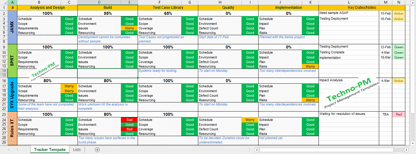 Four Year Plan Template Excel Awesome Multiple Project Tracking Excel Template Download Free