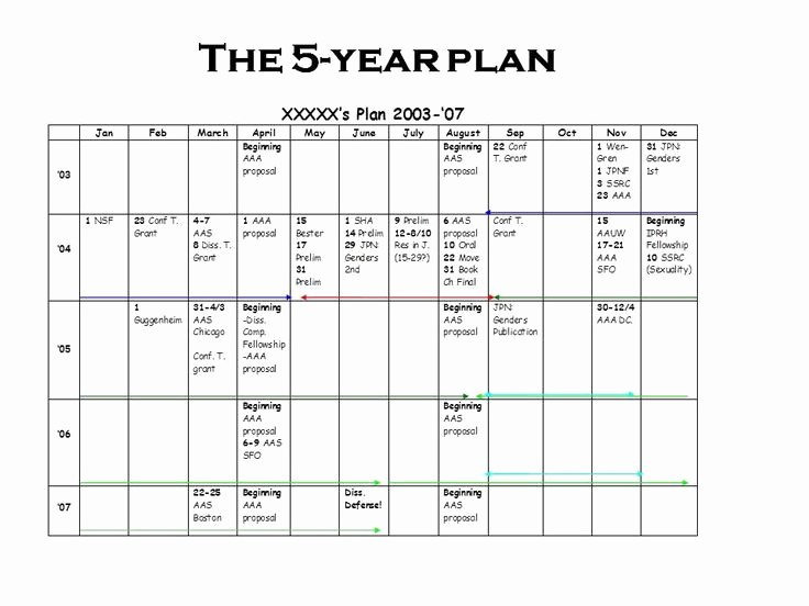 Four Year Plan Template Excel Unique 61 Best Images About 5 Year Plan On Pinterest