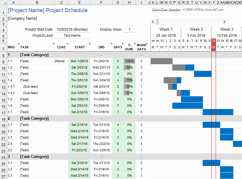 best project management templates to ease up your project work