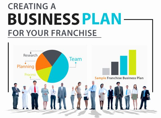 Franchise Business Plan Template Beautiful Business Plan Sample for Franchise Templates Resume
