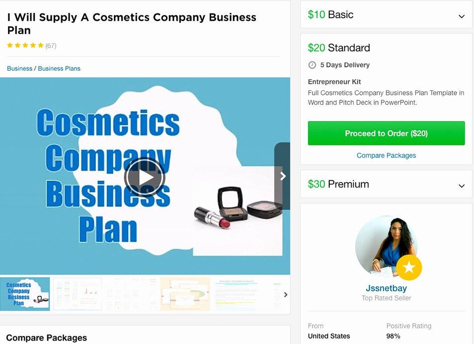 Free Dispensary Business Plan Template Beautiful Business Plan Cosmetic Pany