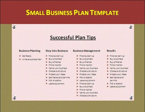 Free Dispensary Business Plan Template Fresh Business Plan Template Proposal format and Small Business
