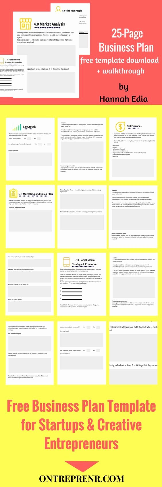Free Dispensary Business Plan Template Lovely Die Besten 25 Business Plan Template Free Ideen Auf