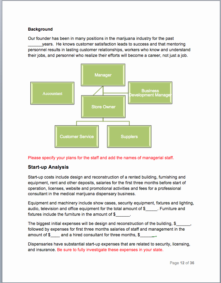Free Dispensary Business Plan Template Luxury Cannabis Manufacturing Business Plan Template