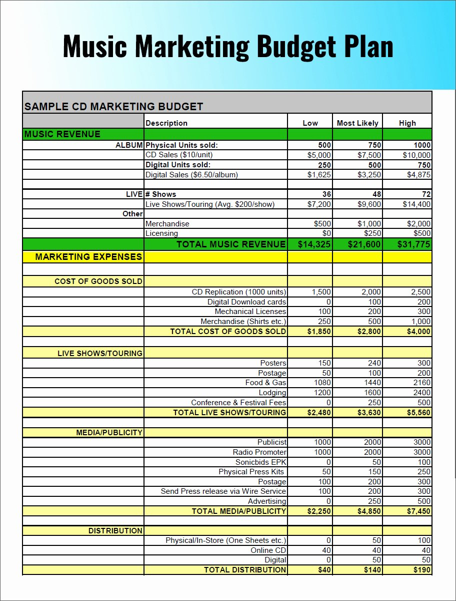 Free Marketing Plan Template Word Fresh 32 Free Marketing Strategy Planning Template Pdf Ppt