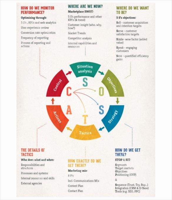 Free Marketing Plan Template Word Fresh Digital Marketing Strategy Template – 13 Word Excel Pdf