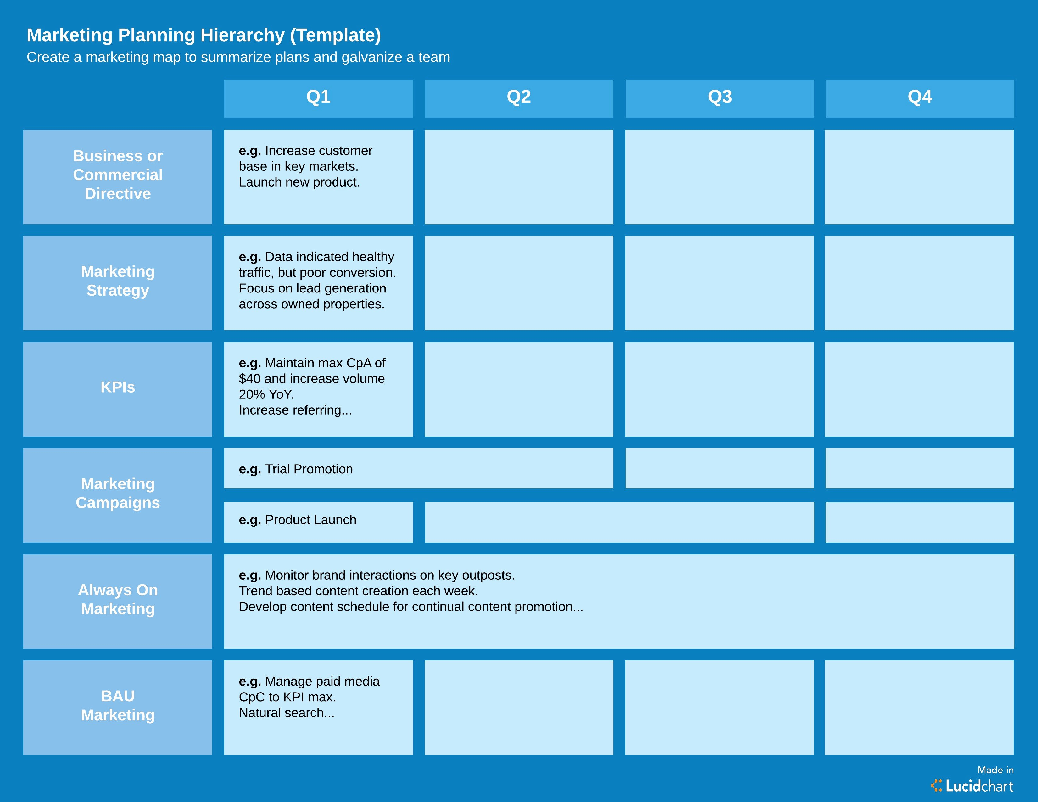 Free Marketing Plan Template Word Fresh How to Create A Marketing Plan Template You'll Actually