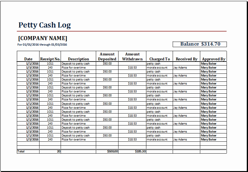 Free Petty Cash Template Inspirational 8 Petty Cash Log Templates Excel Templates