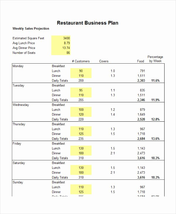 Free Restaurant Business Plan Template Luxury 22 Business Plan Templates Google Docs Ms Word Pages