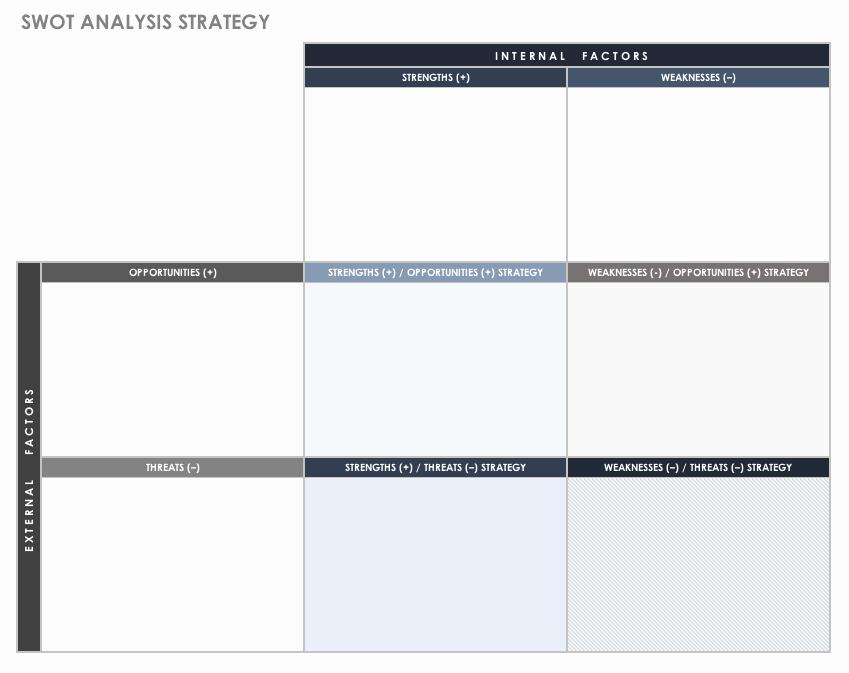 Free Strategic Plan Template Beautiful Free Strategic Planning Templates