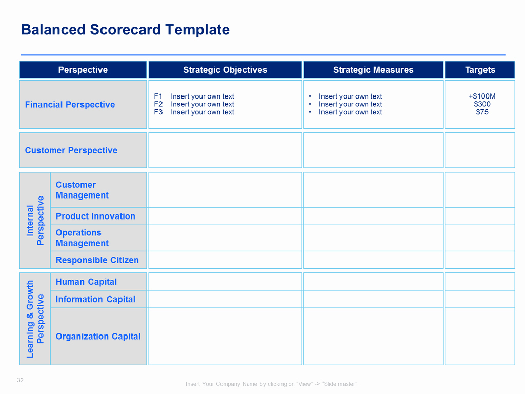 Free Strategic Plan Template Luxury Strategy Map Template & Balanced Scorecard Template