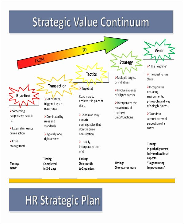 Free Strategic Plan Template New Free Strategic Plan 45 Free Word Pdf Ppt format