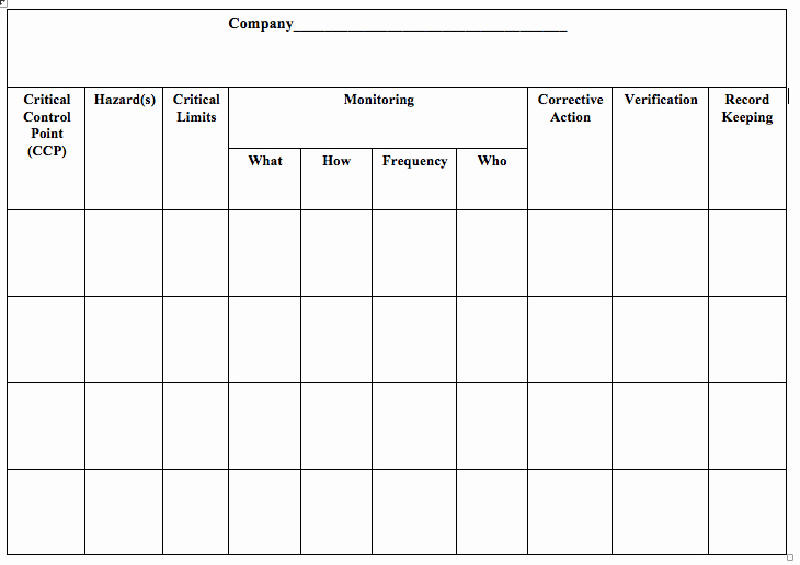 Fsma Food Safety Plan Template Elegant Haccp Templates