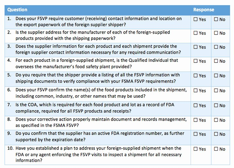 Fsma Food Safety Plan Template Inspirational Fsma Checklist foreign Supplier Verification Program