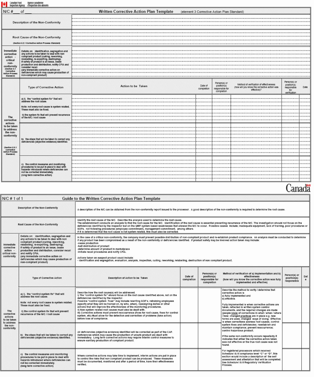 Fsma Food Safety Plan Template Lovely 027 Plan Template Food Safety Action Leseriail