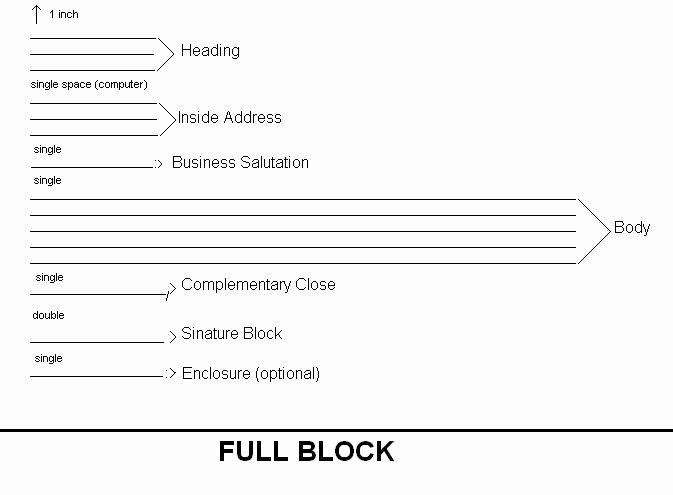 Full Block Business Letter format Beautiful Business Letter Integcircuit S Blog
