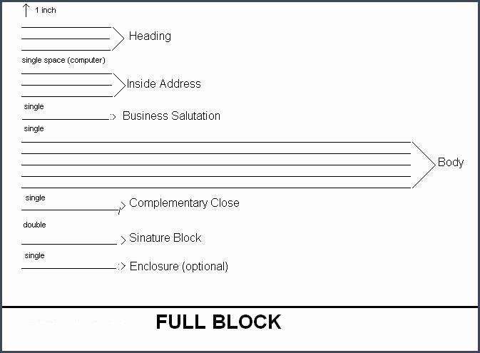 Full Block Letter format Lovely Full Block format and 2018 Block Letter format Fillable