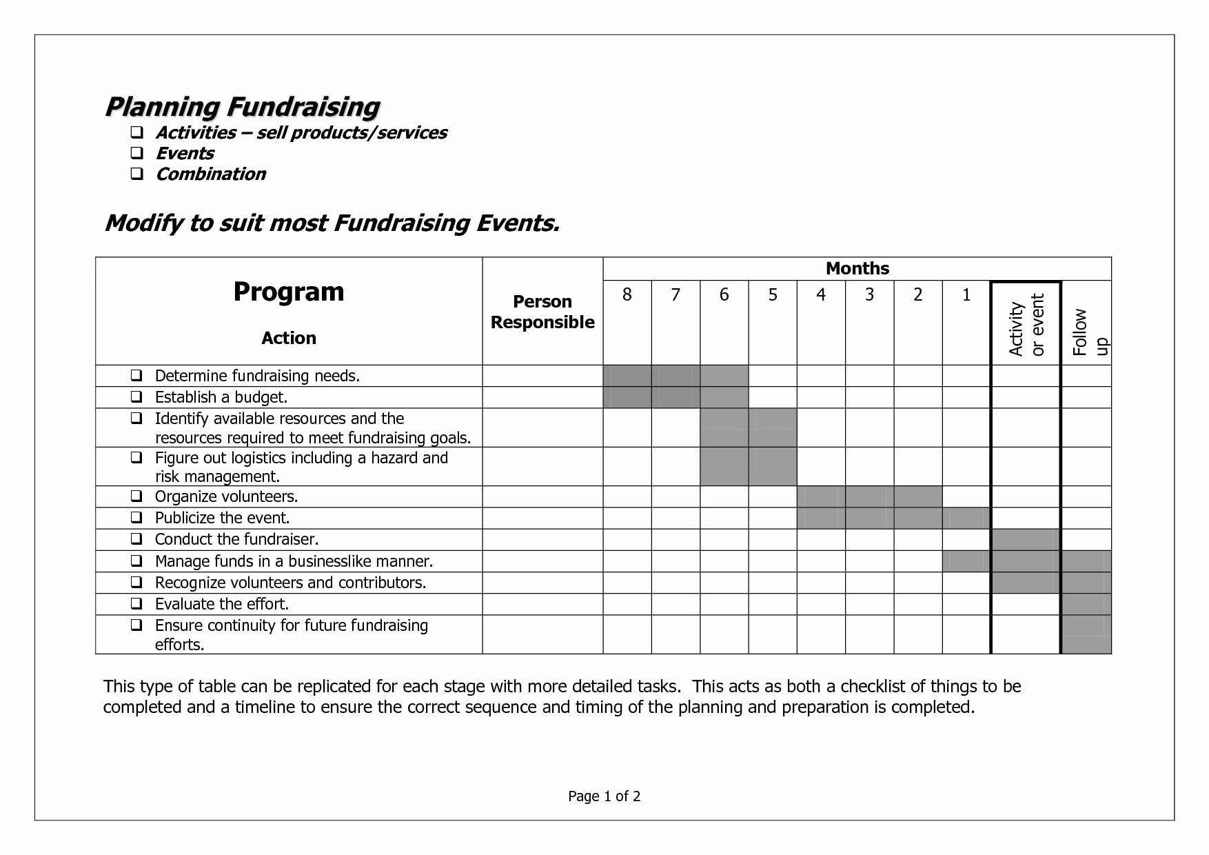 Fundraising Campaign Plan Template Fresh 9 Nonprofit Fundraising Plan Examples Pdf