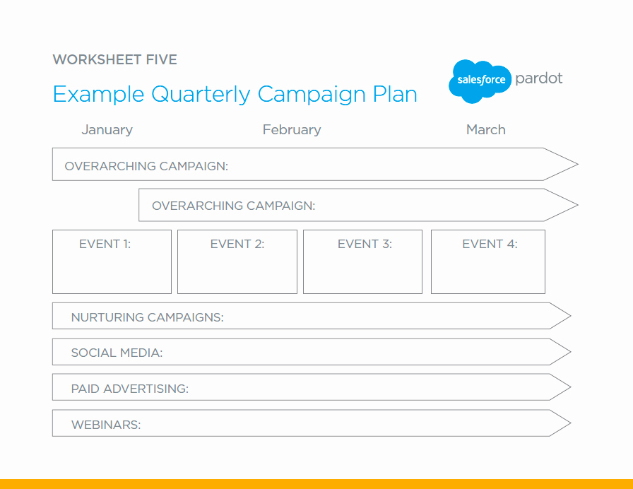 Fundraising Campaign Plan Template Fresh why You Should Be Creating A Quarterly Campaign Plan
