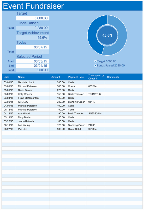 Fundraising Plan Template Excel Awesome event Fundraiser Template for Excel