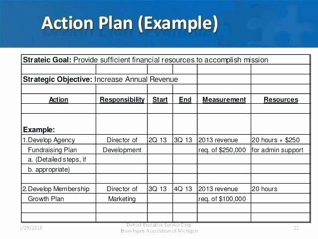Fundraising Plan Template Excel Awesome Fundraising Schedule Template
