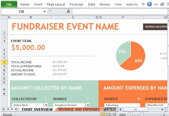Fundraising Plan Template Excel Beautiful Fundraiser event Bud Maker for Excel