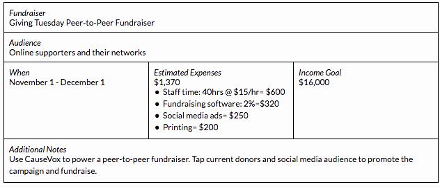 Fundraising Plan Template Free Elegant Fundraising Plan A Planning Guide Calendar Template