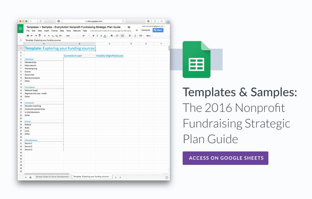 Fundraising Plan Template Free Elegant the Nonprofit Fundraising Strategic Plan Guide