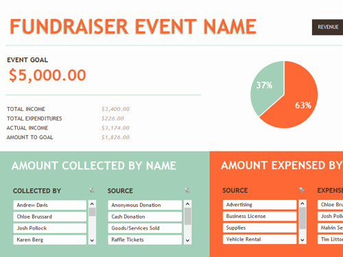 Fundraising Plan Template Free Lovely 6 Free event Planning Templates to Kickstart Your Week