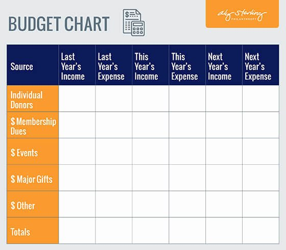 Fundraising Plan Template Free Unique Fundraising Plan Bud Chart