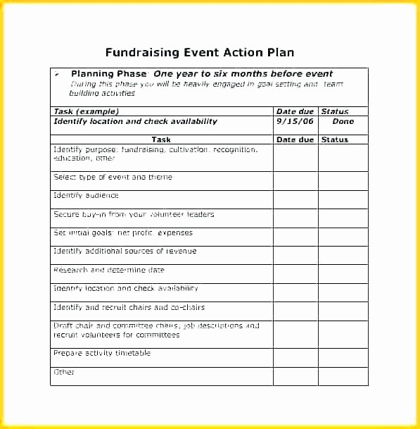 Fundraising Plan Template Word Fresh event Marketing Plan Timeline Template Promotion