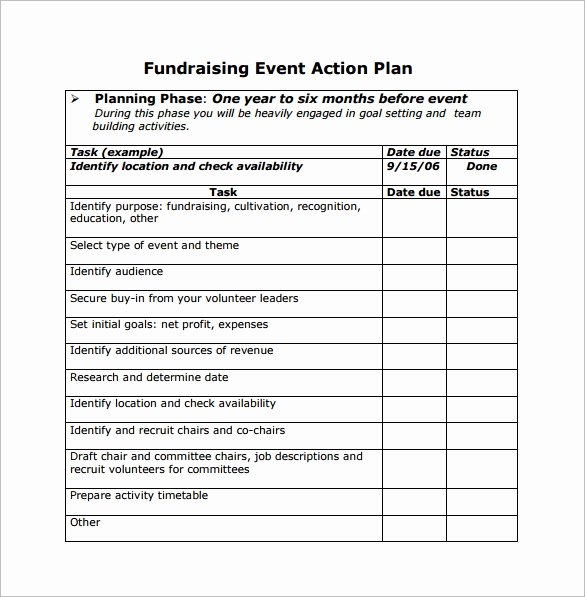 Fundraising Plan Template Word New 10 Sample event Planning Templates – Pdf Ppt Doc