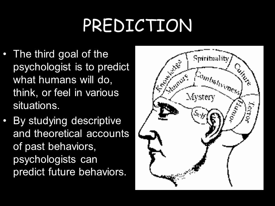 Future How It Feel Download Beautiful Intro to Psychology Ch 1 1 why Study Psychology Ch 1 2
