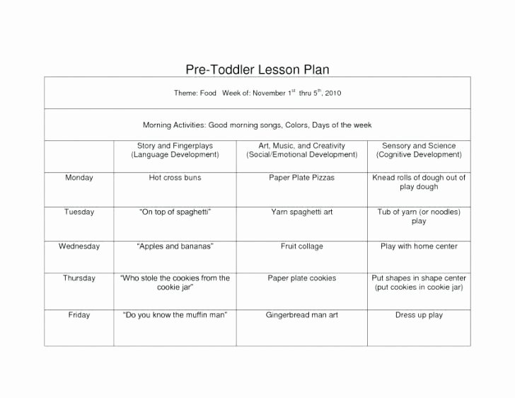 Gcu Lesson Plan Template Fresh Gcu College Education Lesson Plan Template