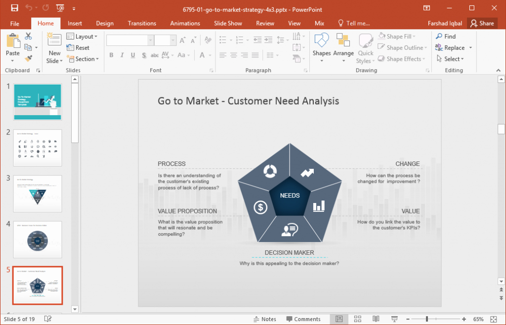 Go to Market Plan Template Awesome Marketing Strategy Presentation Template Powerpoint