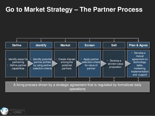 Go to Market Plan Template Beautiful Go to Market Strategy – the Partner Process Define