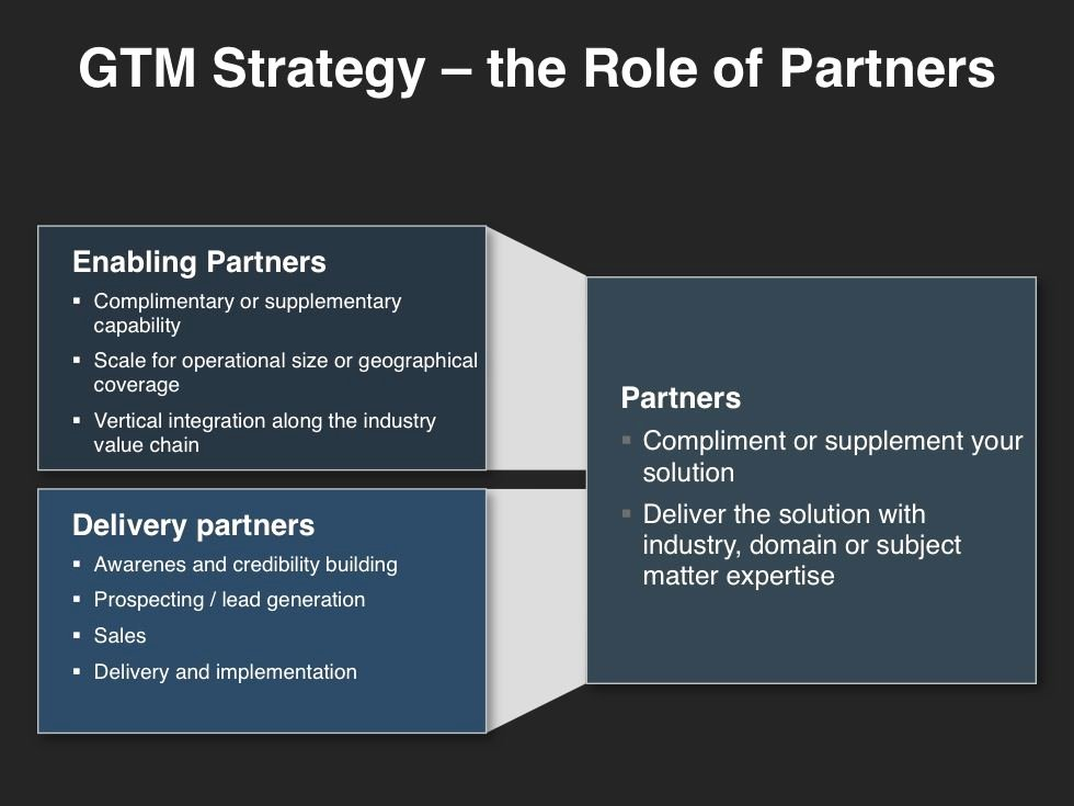Go to Market Plan Template Luxury Go to Market Strategy Template Role Of Partners 980