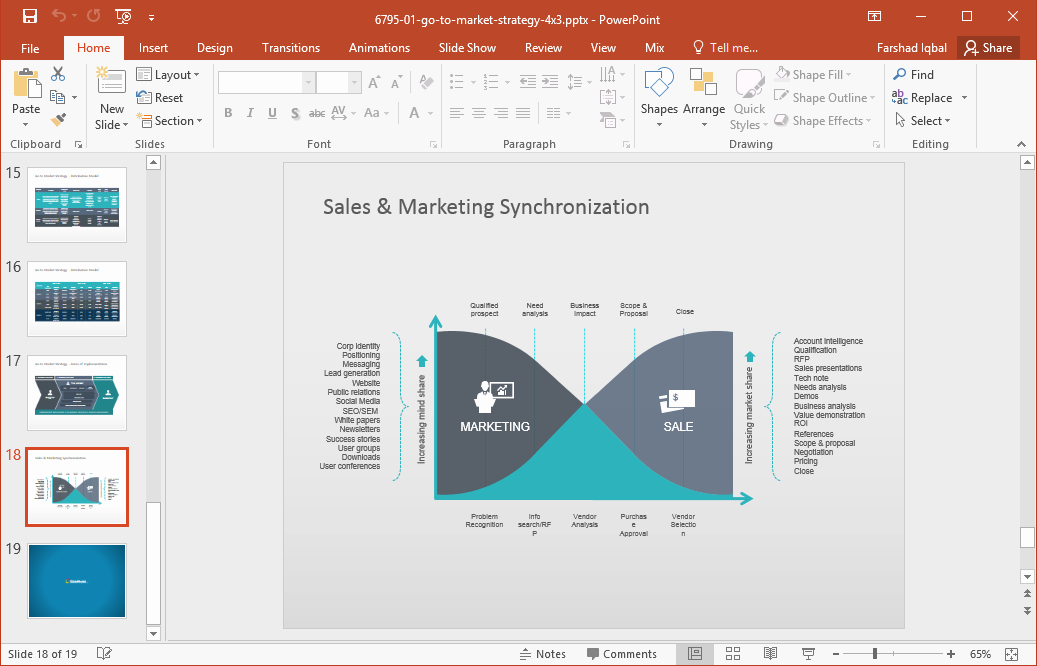 Go to Market Plan Template New Best Go to Market Strategy Templates for Powerpoint