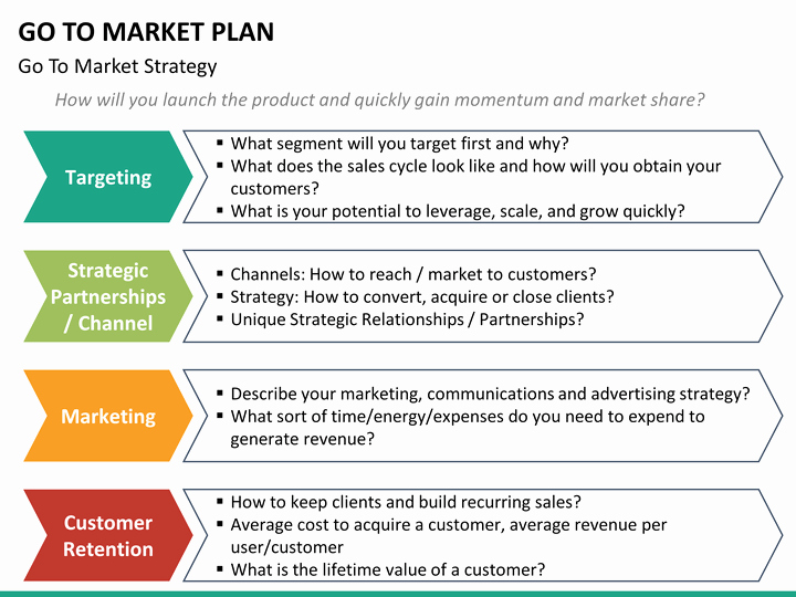 Go to Market Plan Template New Go to Market Plan Powerpoint Template