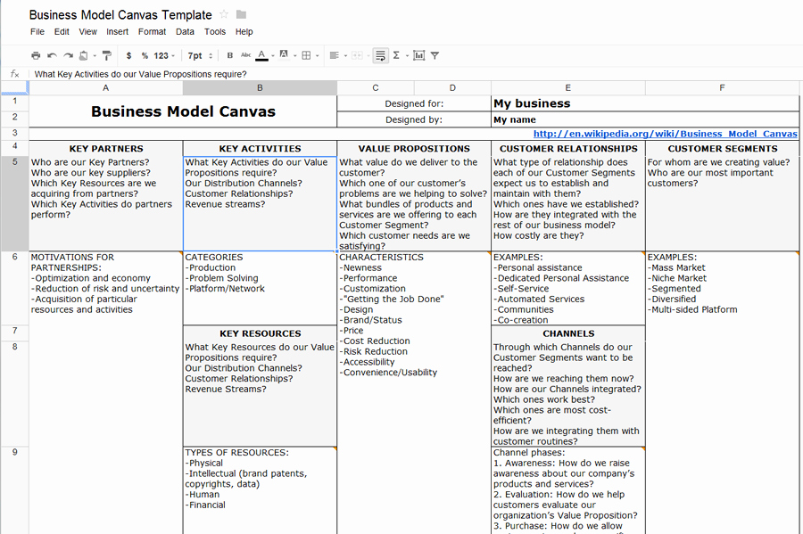 Google Business Plan Template Best Of Business Plan Template Google Docs
