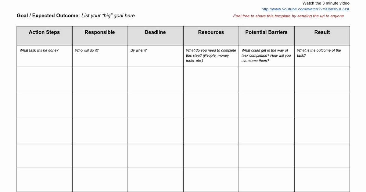 Google Doc Business Plan Template Unique Business Plan Template Google Docs