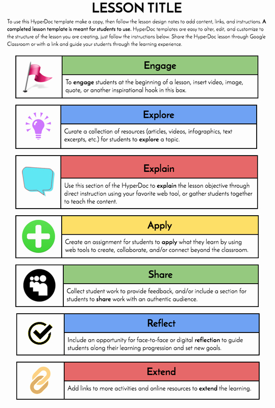 Google Doc Lesson Plan Template Inspirational Hyperdocs Teach It with Tech