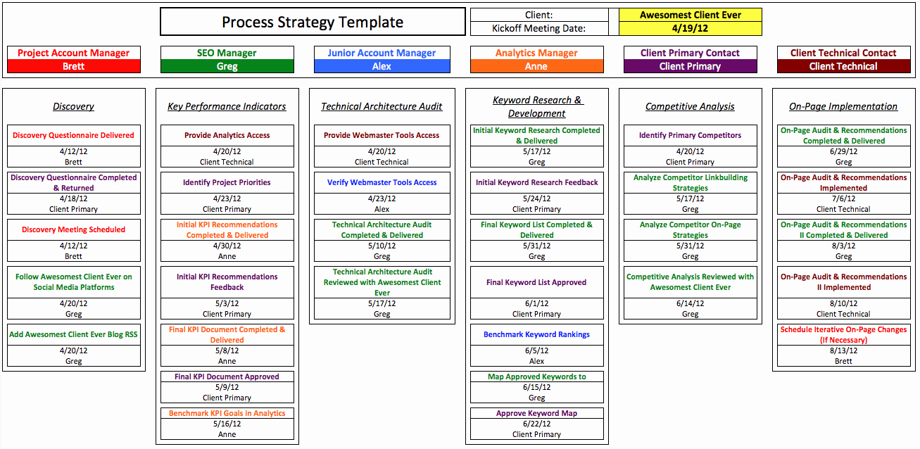 Google Docs Business Plan Template Elegant Business Plan Template Google Docs