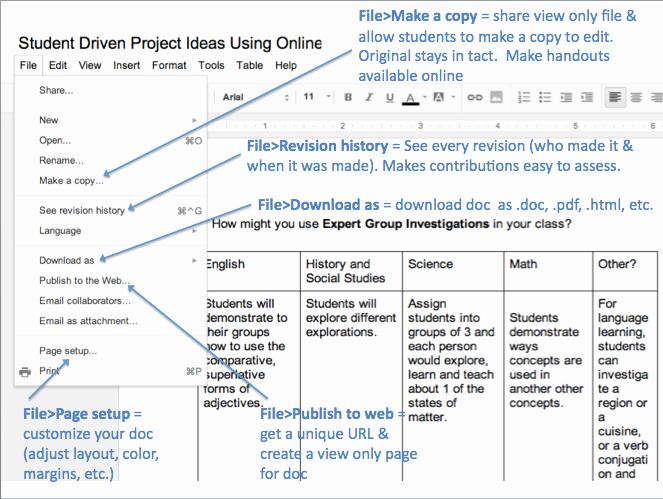 Google Docs Lesson Plan Template Luxury Lesson Plan Template Google Docs