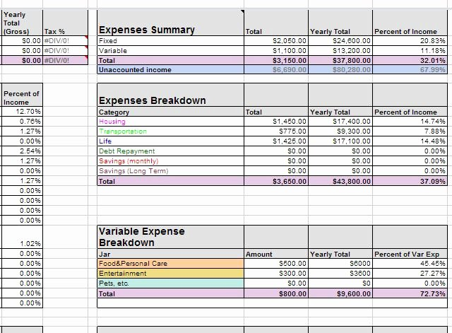Google Drive Business Plan Template Awesome 10 Money Management tools Inside Google Drive You Should