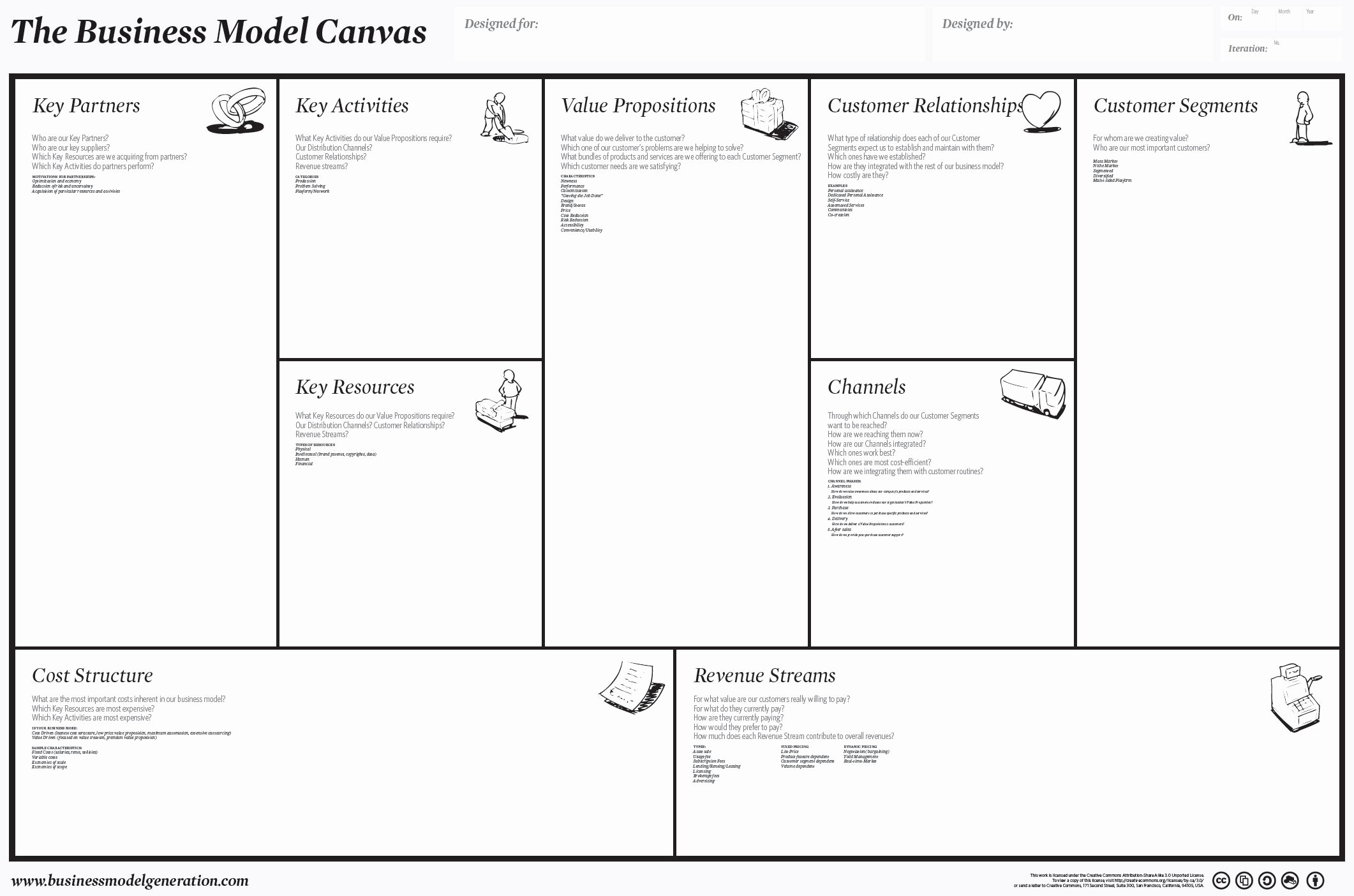 Google Drive Business Plan Template Unique New 20 Business Model Canvas Word Template Download