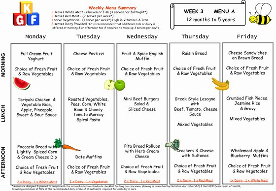 Google Drive Meal Plan Template New Little Diggers Preschool