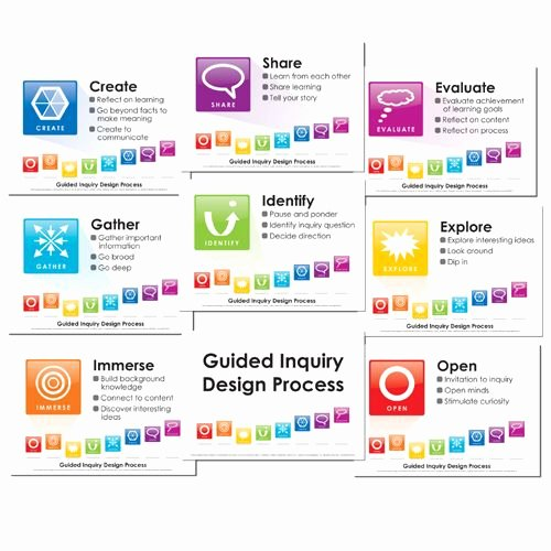 Google Lesson Plan Template Inspirational Guided Inquiry Lesson Plan Template Google Search
