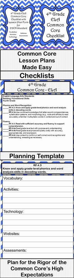 Gradual Release Lesson Plan Template Best Of 4th Grade Ela Teachers Need A Place to Keep Up with