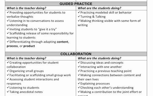 Gradual Release Lesson Plan Template Best Of Teacher Tips Revisiting…gradual Release Of